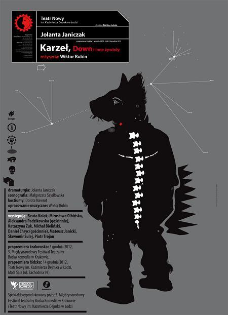 """""""Karzeł, down i inne żywioły"""", reż. Wiktor Rubin - plakat (źródło: informacje prasowe)"""