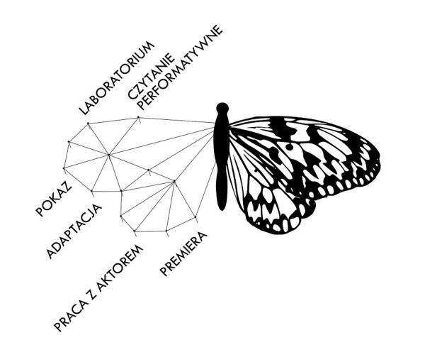 """""""Polowanie na motyle"""", konkurs dramaturgiczny (źródło: mat. prasowe)"""