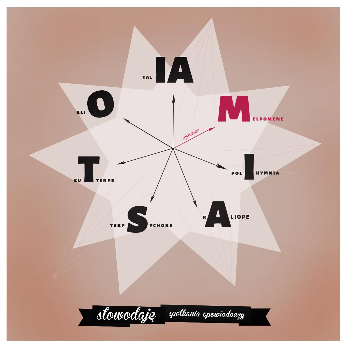 Cykl spotkań SŁOWODAJĘ – IA – MIASTO (źródło: materiały prasowe organizatora)