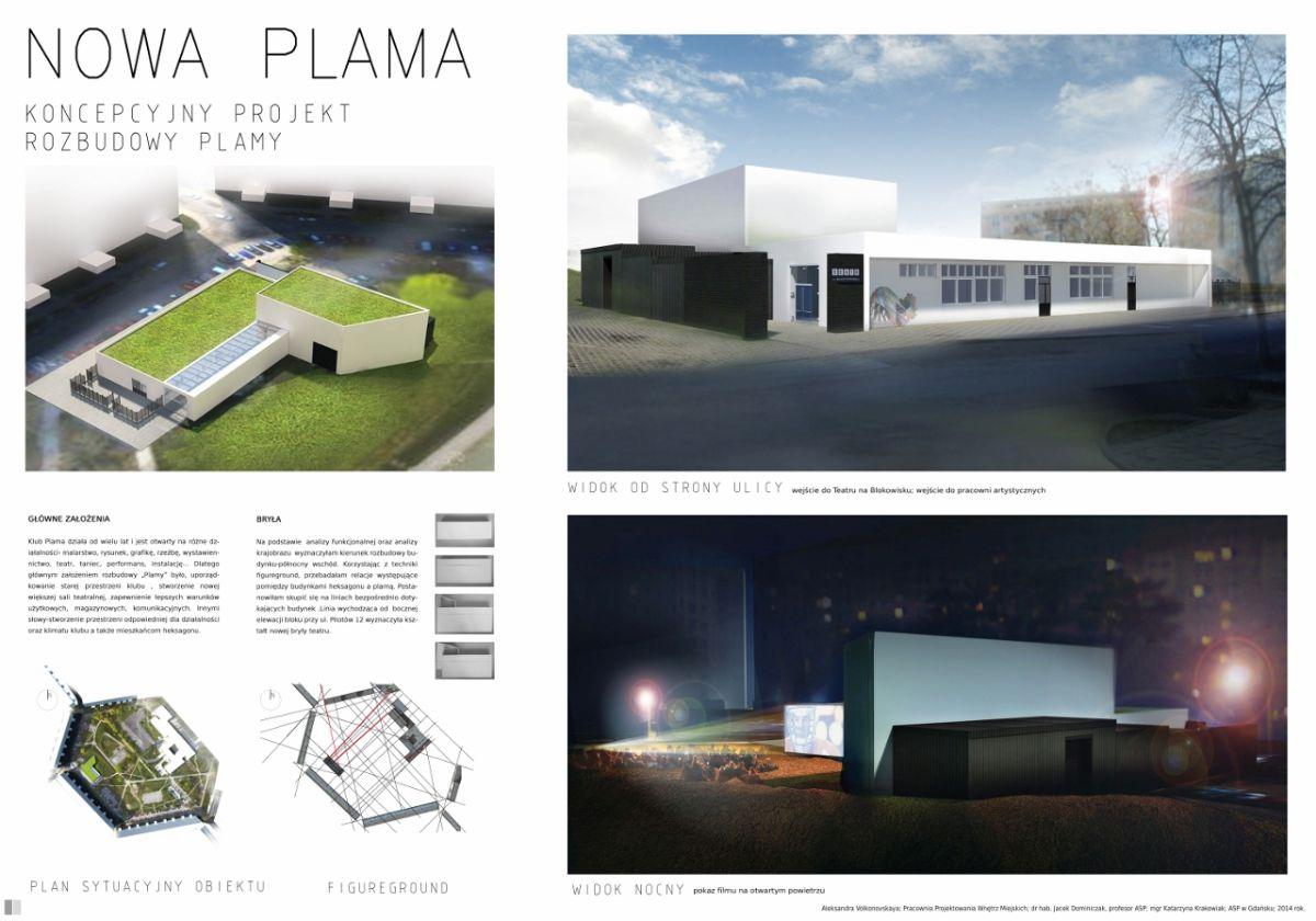 Nowa Plama: koncept rozbudowy, Aleksandra Volkonovskaya (źródło: materiały prasowe)