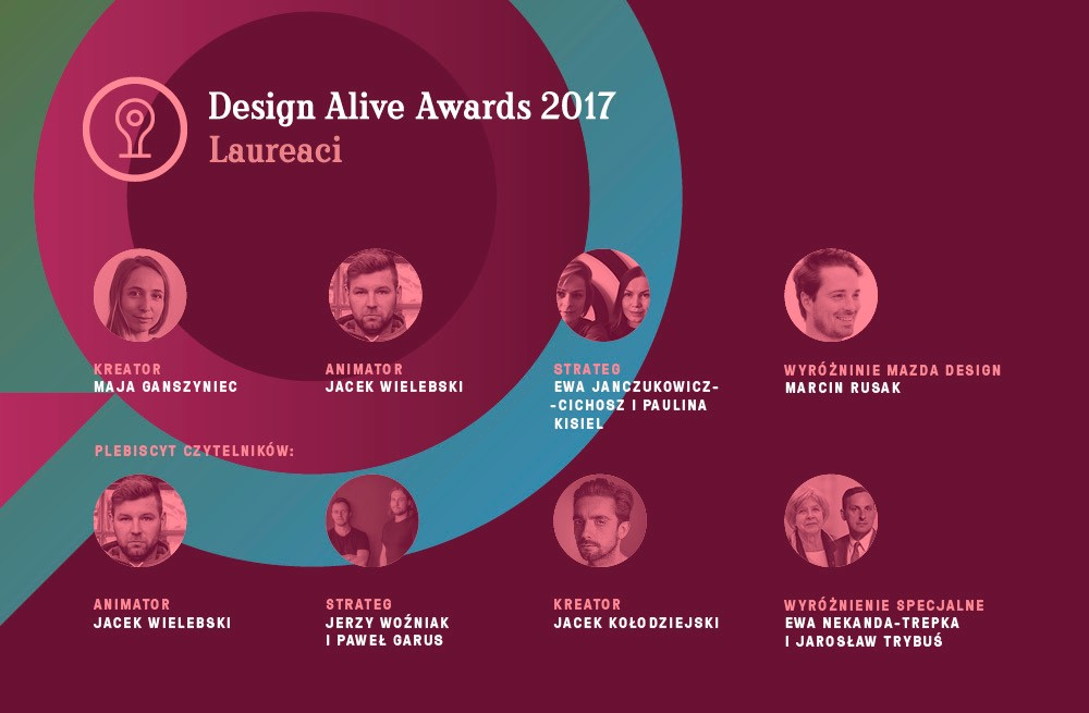 Laureaci Design Alive Award 2017 (źródło: materiały prasowe organizatora)