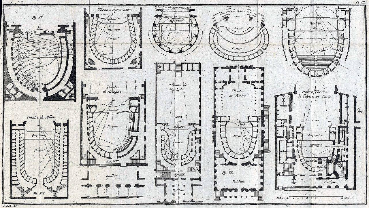 """Essai sur l'architecture théatrale 1782 Patte - Plate3"" (źródło: materiały źródłowe wydawcy)"