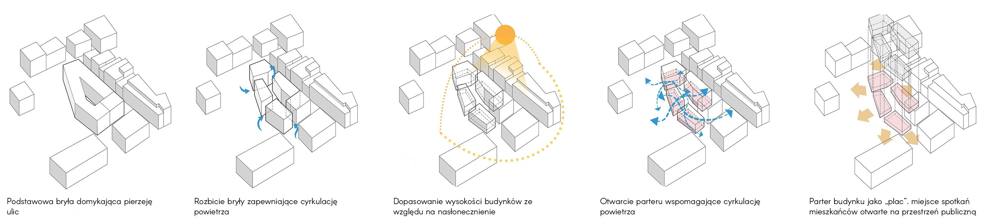 """""""Casa Espanola"""", proj. Katarzyna Ponińska i Paweł Pacak (źródło: materiały prasowe projektantów)"""
