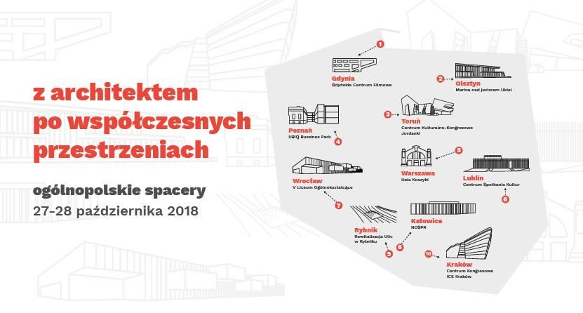 """""""Z architektem po współczesnych przestrzeniach"""", Ogólnopolskie spacery architektoniczne (źródło: materiały prasowe organizatorów)"""